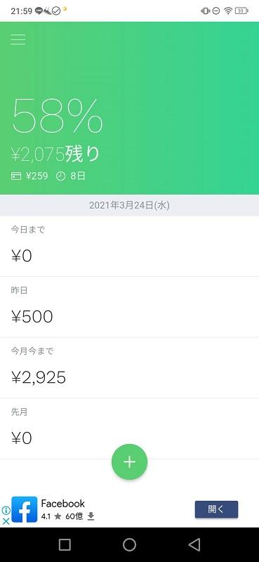 今月今までの支出2,925円、残り2,075円