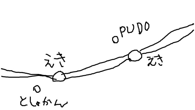 PUDOと図書館の位置関係