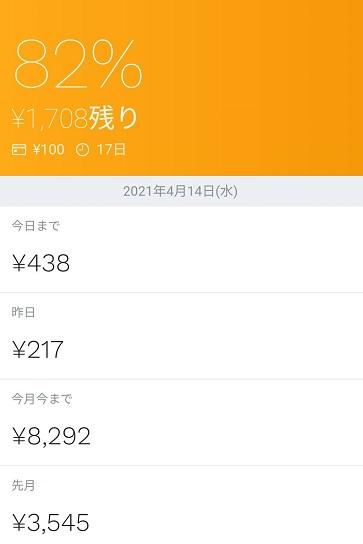今月の支出今まで8,292円。残り1,708円