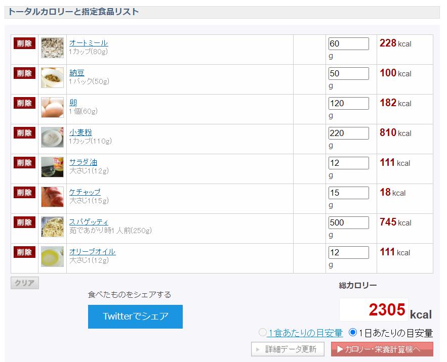 主食の量を増やしたパターン=2,305kcal
