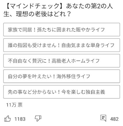 Youtubeのアンケート機能