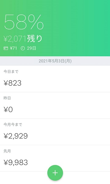 本来の金額で入力した場合、今月今まで2,929円の支出。残り2,071円。
