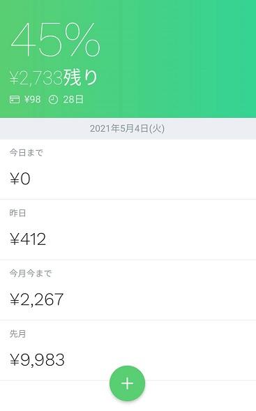 還元分が値引きされたものとして計算した場合、今月今まで2,267円。残り2,733円。