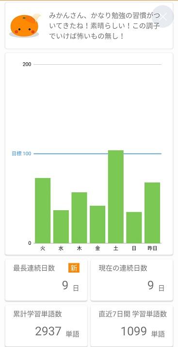 英単語アプリ「mikan」。中学校で習う英単語を勉強してます。