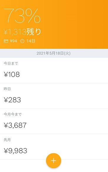 今月今まで3,687円。残り1,313円。