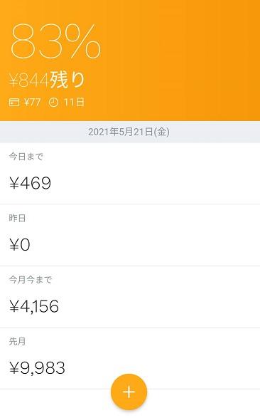 今月今まで4,156円。残り844円。